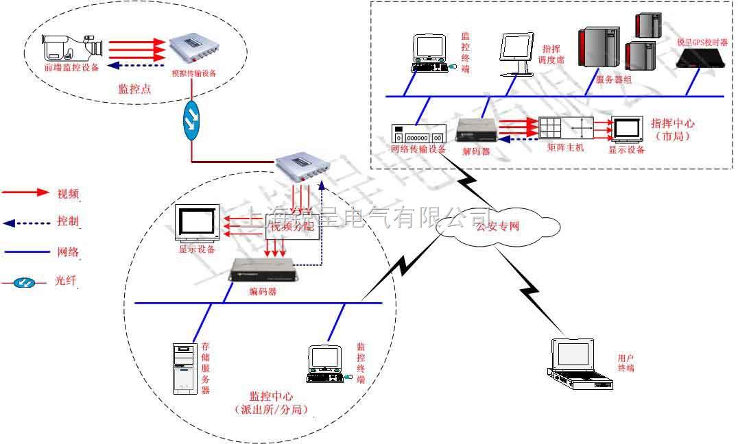 gps网络授时钟_电子电工仪器_计量仪器_计时器_产品库