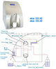 MN78-50LAB牛奶分析儀/檢測儀