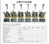 六联平行反应器